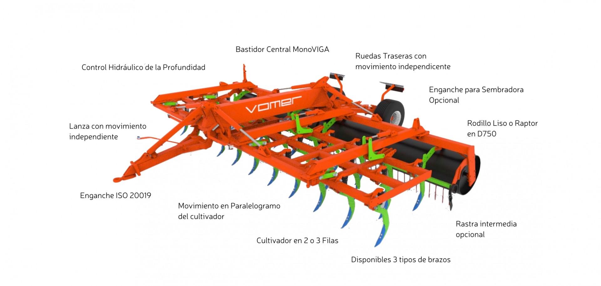 CULTIROLLER Rodillo+Cultivador2