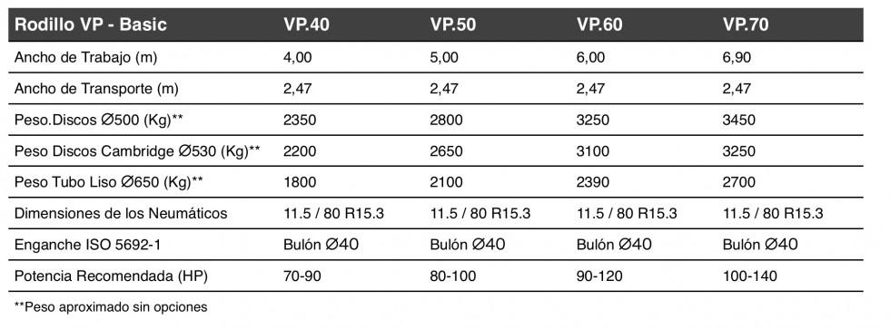 VP-ROLLER2