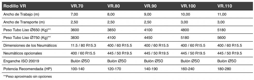 VR-ROLLER3