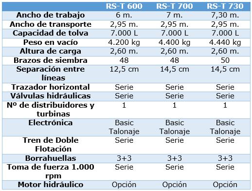 SEMBRADORA RS A